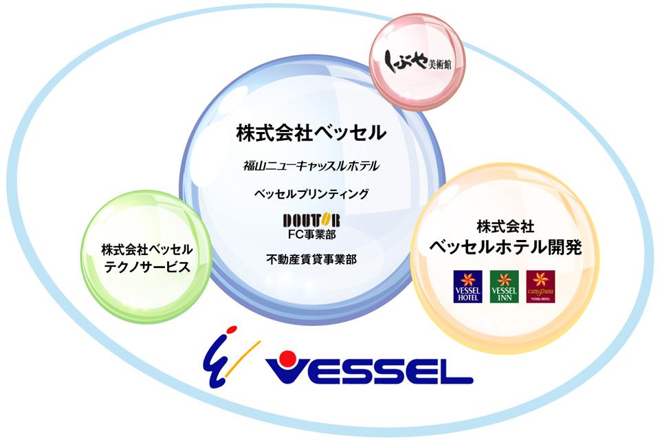 vesselgroup-imgnew